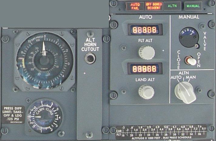 Cabin Pressure Control System (CPCS)
