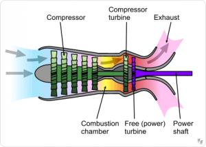 turboshaft